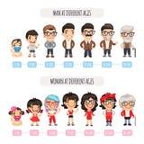 Σύνολο χαρακτήρων γενεών διανυσματική απεικόνιση