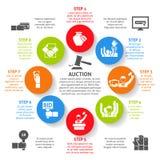 Σύνολο Infographic δημοπρασίας απεικόνιση αποθεμάτων