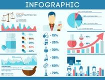 Σύνολο infographics φαρμακοποιών Στοκ εικόνα με δικαίωμα ελεύθερης χρήσης