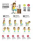Σύνδρομο Infographics γραφείων η υγειονομική περίθαλψη ανασκόπησης απομόνωσε το ιατρικό λευκό διανυσματική απεικόνιση
