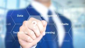 Σύστημα, άτομο που λειτουργεί στην ολογραφική διεπαφή, οπτική οθόνη απεικόνιση αποθεμάτων