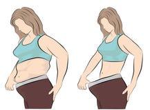 Σώμα γυναικών ` s πριν και μετά από την απώλεια βάρους επίσης corel σύρετε το διάνυσμα απεικόνισης διανυσματική απεικόνιση