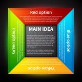 Τέσσερις ζωηρόχρωμες επιλογές, που τακτοποιούνται σε ένα τετράγωνο γύρω από την κύρια ιδέα Στοκ φωτογραφία με δικαίωμα ελεύθερης χρήσης