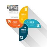 Τέταρτο Infographic λεπίδων Στοκ εικόνα με δικαίωμα ελεύθερης χρήσης