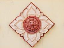 Τέχνη και πίστη Ταϊλανδός τοίχων στοκ εικόνα