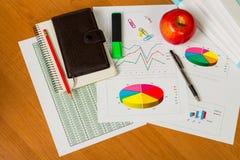 Ταμπλέτα, δείκτης, στυλός, μολύβι, φύλλα του εγγράφου με τους απολογισμούς και γ Στοκ εικόνες με δικαίωμα ελεύθερης χρήσης