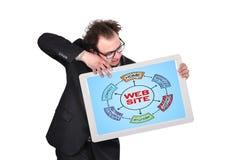 Ταμπλέτα με τον ιστοχώρο Στοκ φωτογραφία με δικαίωμα ελεύθερης χρήσης