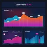 Ταμπλό UI και εξάρτηση UX Σχέδια ιστογραμμάτων και γραφικών παραστάσεων γραμμών διανυσματική απεικόνιση