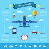 Ταξίδι Ταξίδι στον κόσμο Στοκ Εικόνες