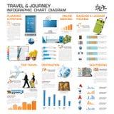 Ταξίδι και διάγραμμα διαγραμμάτων Infographic ταξιδιών Στοκ Εικόνα