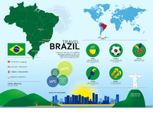 Ταξίδι Infographic της Βραζιλίας στοκ φωτογραφία με δικαίωμα ελεύθερης χρήσης