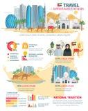 Ταξίδι Infographic των Ηνωμένων Αραβικών Εμιράτων Στοκ Εικόνα