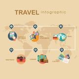 Ταξίδι Infographic Στοκ Εικόνα