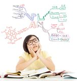 Ταραγμένο κορίτσι σπουδαστών που σκέφτεται για το μελλοντικό σχέδιο σταδιοδρομίας Στοκ Φωτογραφία