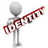 Ταυτότητα ελεύθερη απεικόνιση δικαιώματος