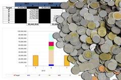 Ταϊλανδικό νόμισμα μπατ με τη γραφική παράσταση στόχων Στοκ Φωτογραφία