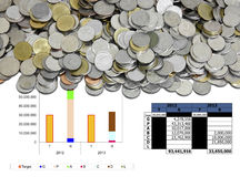 Ταϊλανδικό νόμισμα μπατ με τη γραφική παράσταση στόχων Στοκ φωτογραφία με δικαίωμα ελεύθερης χρήσης