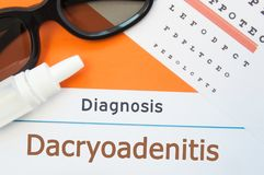 Τα γυαλιά, οι πτώσεις ματιών και το διάγραμμα δοκιμής ματιών είναι γύρω από τη διάγνωση Dacryoadenitis επιγραφής Φωτογραφία έννοι Στοκ εικόνες με δικαίωμα ελεύθερης χρήσης