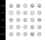 Τα εικονίδια γραμμών Emoticons αντιμετωπίζουν τη γραμμική διάθεση χαρακτήρα κινουμένων σχεδίων smiley emoji απεικόνισης λογότυπων απεικόνιση αποθεμάτων