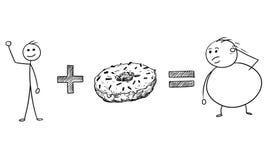 Τα διανυσματικά κινούμενα σχέδια των λεπτών και παχιών χαρακτήρων ατόμων ραβδιών και doughnut Στοκ Φωτογραφίες