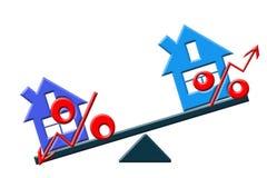 Τα τοις εκατό υπογράφουν και σπίτι στην κλίμακα Στοκ Εικόνα