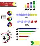 Τα τρόφιμα infographics Στοκ Εικόνα