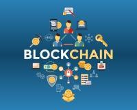 Τα ψηφιακά διανυσματικά εικονίδια γραμμών καθορισμένα blockchain το πακέτο Στοκ εικόνα με δικαίωμα ελεύθερης χρήσης