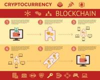 Τα ψηφιακά διανυσματικά εικονίδια γραμμών καθορισμένα blockchain το πακέτο Στοκ φωτογραφίες με δικαίωμα ελεύθερης χρήσης