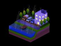 Τα Isometric κτήρια πόλεων, το τοπίο, ο δρόμος και ο ποταμός, νύχτα Στοκ Εικόνες