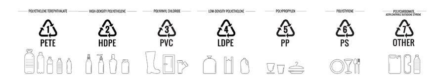 Διανυσματικά πλαστικά ανακυκλώσιμα στοιχεία ελεύθερη απεικόνιση δικαιώματος