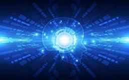 τεχνητή νοημοσύνη Ψηφιακή τεχνολογία AI στο μέλλον Εικονική έννοια η ανασκόπηση ανθίζει το φρέσκο διάνυσμα γάλακτος φύλλων απεικό ελεύθερη απεικόνιση δικαιώματος