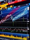 Τεχνική ανάλυση της οικονομικής ασφάλειας Στοκ εικόνες με δικαίωμα ελεύθερης χρήσης