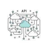 Τεχνολογία διεπαφών προγραμματισμού εφαρμογής API Στοκ εικόνες με δικαίωμα ελεύθερης χρήσης