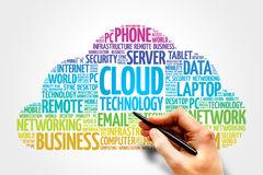 Τεχνολογία σύννεφων Στοκ Φωτογραφίες