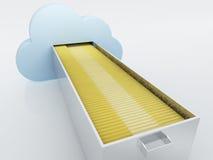 Τεχνολογία υπολογισμού σύννεφων Στοκ Εικόνα