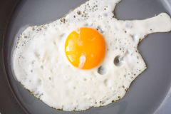 τηγανισμένη αυγό τηγανίζον Στοκ εικόνα με δικαίωμα ελεύθερης χρήσης