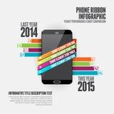 Τηλεφωνική κορδέλλα Infographic Στοκ Φωτογραφία