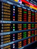 Τιμές ανταλλαγής νομίσματος και στοιχεία αγοράς όσον αφορά την οθόνη Στοκ Εικόνες