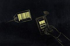 Τιμή ανίχνευσης χρηστών Smartphone Στοκ εικόνα με δικαίωμα ελεύθερης χρήσης