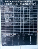 Τιμοκατάλογος στο κατάστημα στην Αβάνα, Κούβα Στοκ εικόνες με δικαίωμα ελεύθερης χρήσης