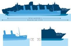 Τιτανικός και Queen Mary 2 - σύγκριση και δραχμές μεγέθους Στοκ εικόνα με δικαίωμα ελεύθερης χρήσης