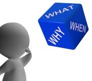 Τι γιατί όταν χωρίστε σε τετράγωνα την αντιπροσώπευση των ερωτήσεων και των επιλογών Στοκ Εικόνες