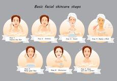 Του προσώπου διάνυσμα διαδικασιών ομορφιάς infographic Προσοχή προσώπου SPA Στοκ Εικόνα
