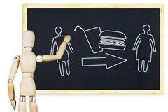 Το άτομο καταδεικνύει το πρόβλημα της υπέρβαρης και ανάρμοστης σίτισης Στοκ Εικόνες