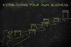 Το άτομο που εξετάζει τον τρόπο στην επιτυχία, καθιερώνει την επιχείρησή σας Στοκ φωτογραφία με δικαίωμα ελεύθερης χρήσης