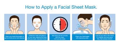 Το βήμα εφαρμόζει την του προσώπου μάσκα φύλλων απεικόνιση αποθεμάτων