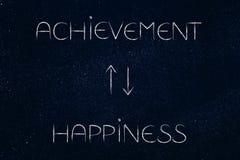 Το επίτευγμα που οδηγεί στην ευτυχία και επαναλαμβάνει ελεύθερη απεικόνιση δικαιώματος