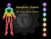 Το ηλιακό πλέγμα Chakra Στοκ Εικόνες