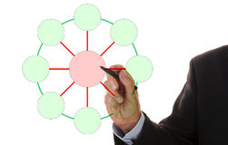 Το διάγραμμα ροής παρουσιάζει επιχειρησιακή δομή Στοκ εικόνες με δικαίωμα ελεύθερης χρήσης