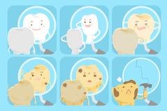 Το διαφορετικό δόντι κινούμενων σχεδίων φαίνεται καθρέφτης Στοκ Εικόνες